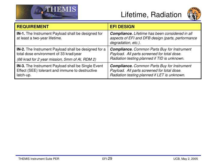 Lifetime, Radiation