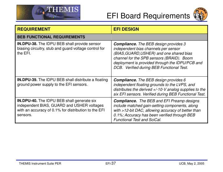 EFI Board Requirements