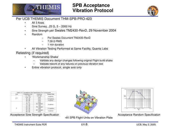 SPB Acceptance
