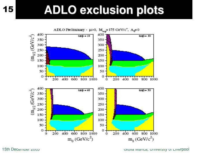 ADLO exclusion plots