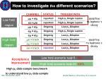 how to investigate the different scenarios