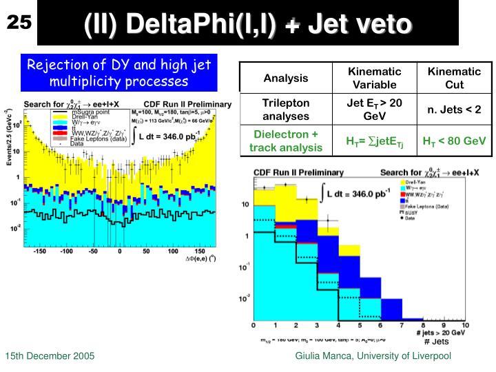 (II) DeltaPhi(l,l) + Jet veto