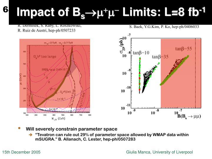 Impact of B
