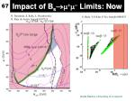 impact of b s m m limits now