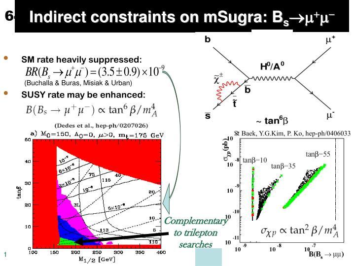 Indirect constraints on mSugra: B