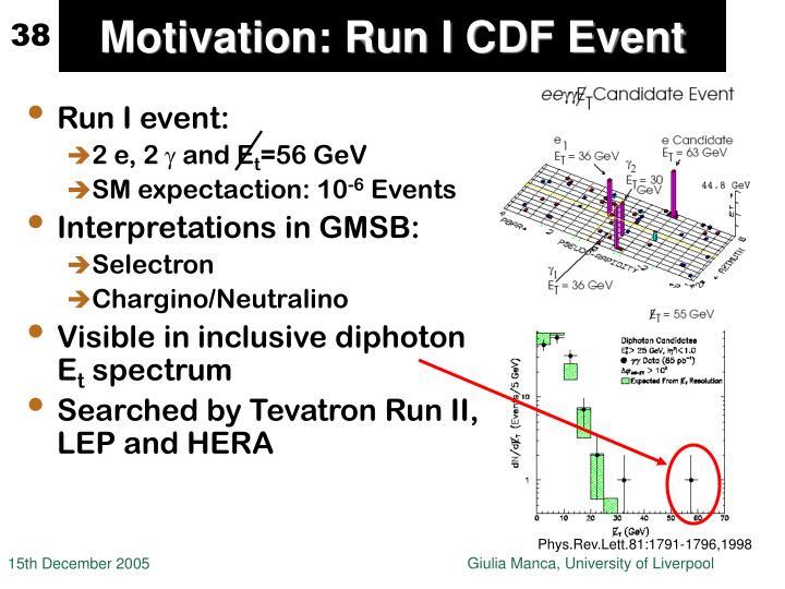 Motivation: Run I CDF Event