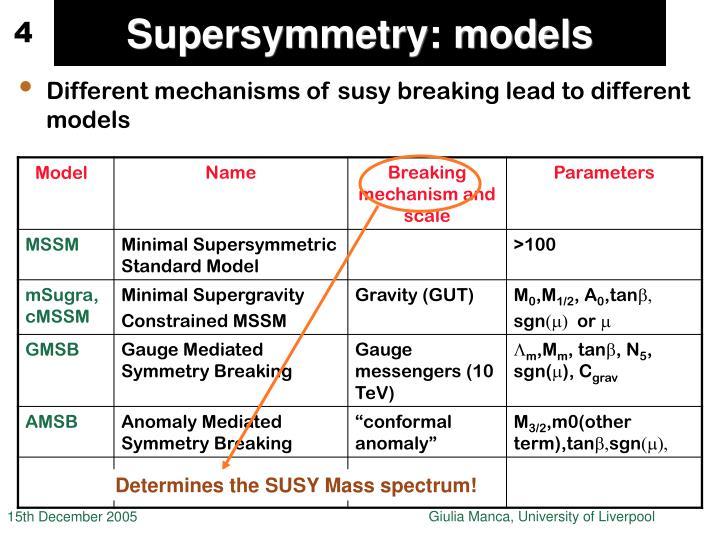 Supersymmetry: models
