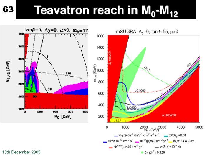 Teavatron reach in M
