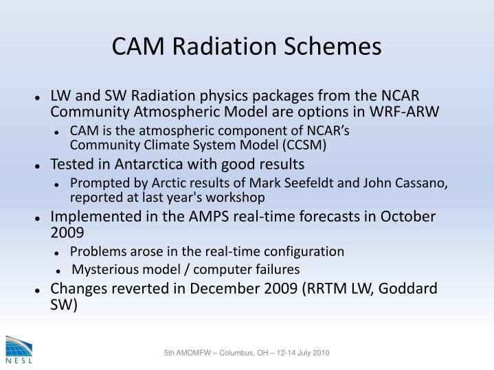 CAM Radiation Schemes