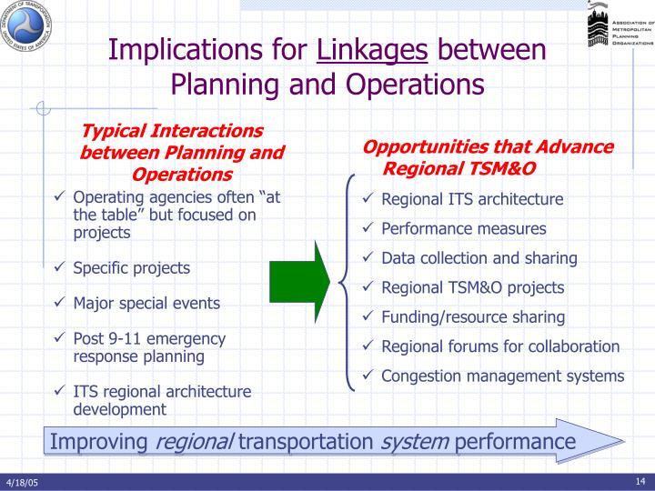 Opportunities that Advance    Regional TSM&O