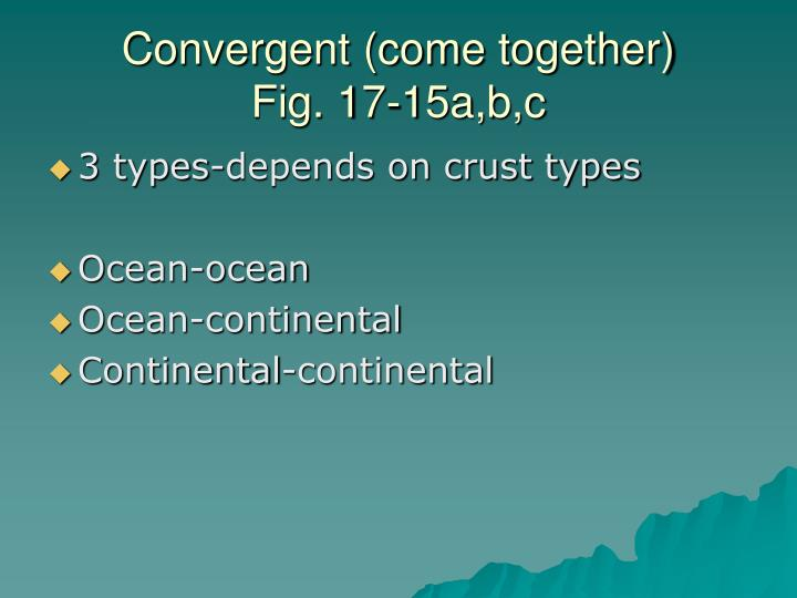 Convergent (come together)