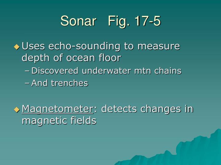 Sonar   Fig. 17-5