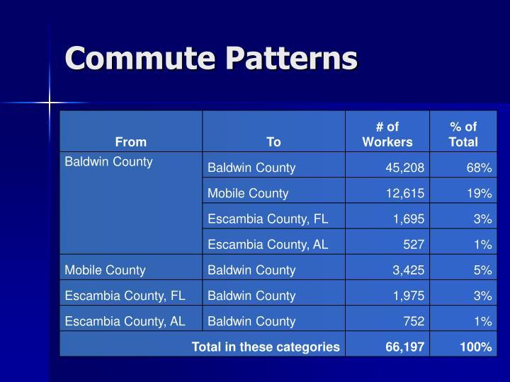Commute Patterns