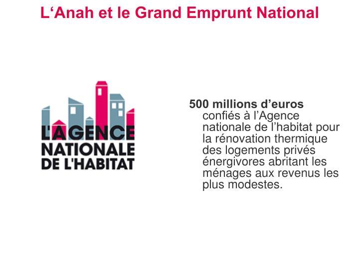 L'Anah et le Grand Emprunt National