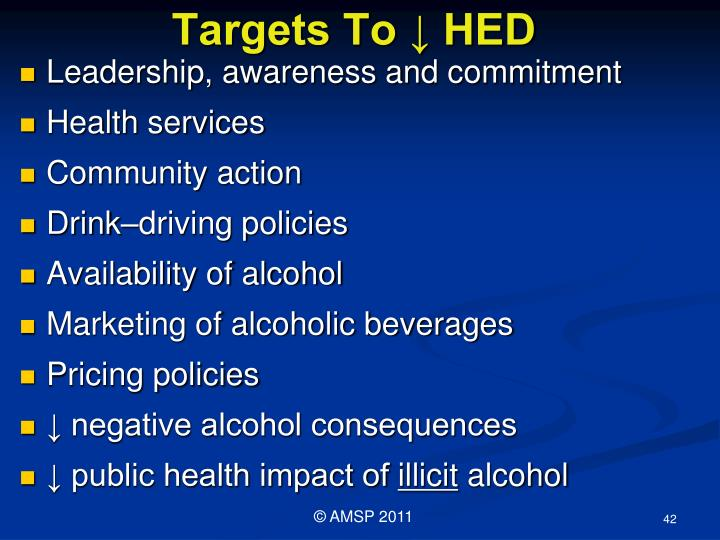 Targets To ↓ HED