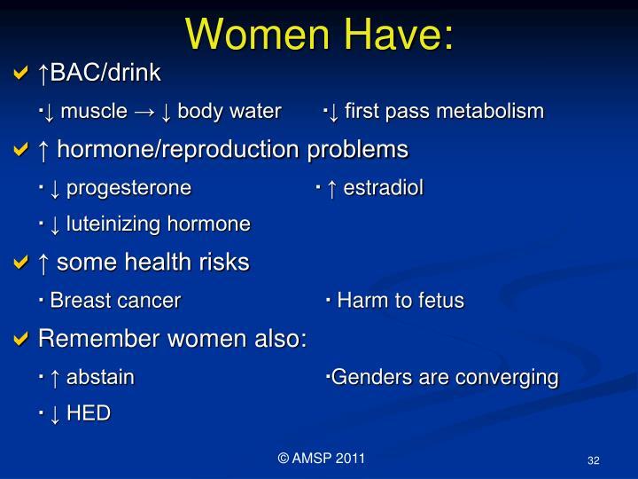 Women Have: