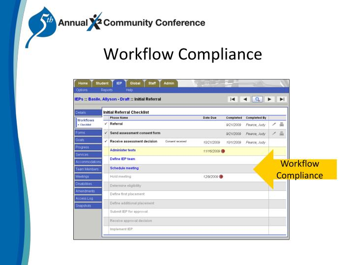 Workflow Compliance