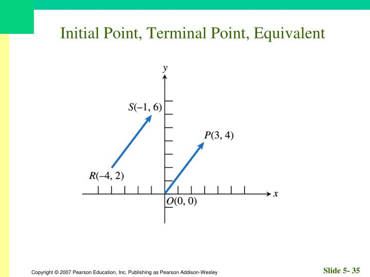 Initial Point, Terminal Point, Equivalent