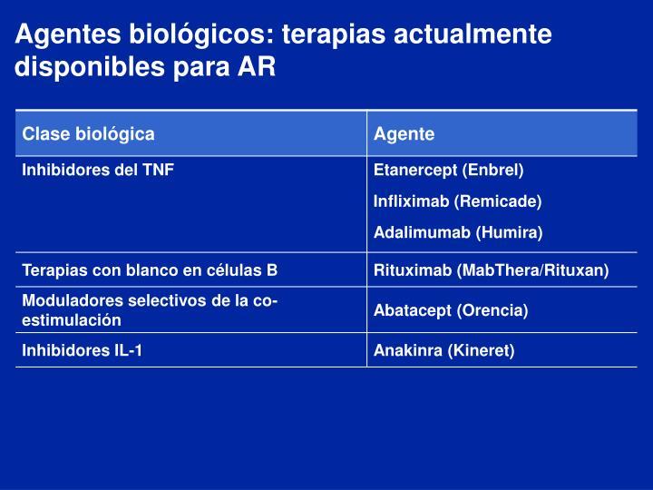 Agentes biológicos: terapias actualmente disponibles para AR