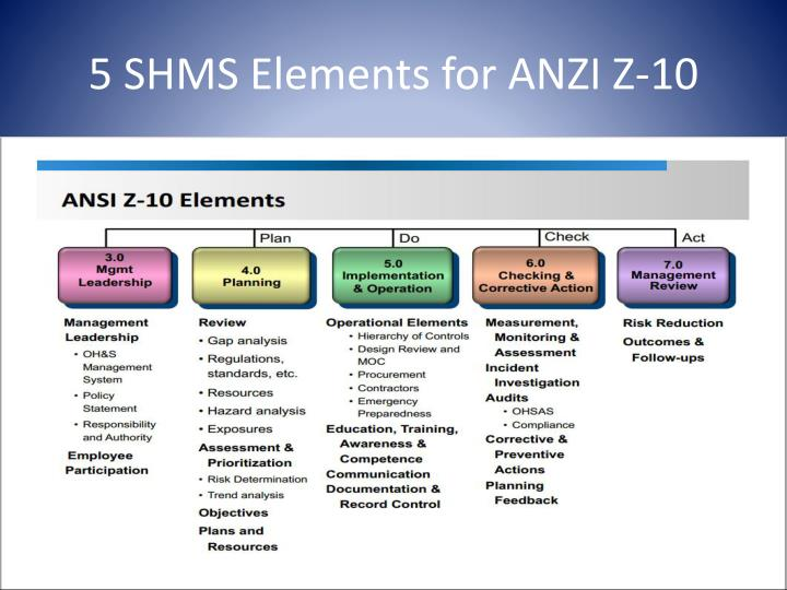 5 SHMS Elements for ANZI Z-10