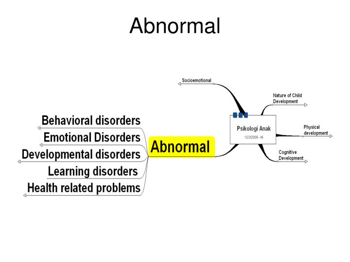 Abnormal