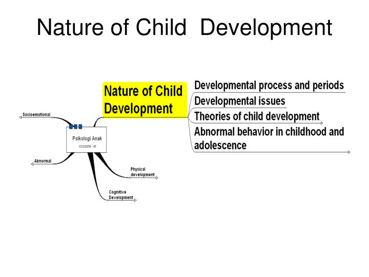 Nature of Child  Development