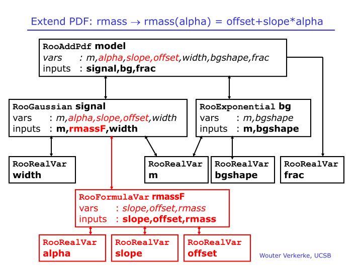 Extend PDF: rmass