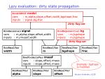 lazy evaluation dirty state propagation