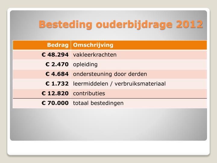 Besteding ouderbijdrage 2012