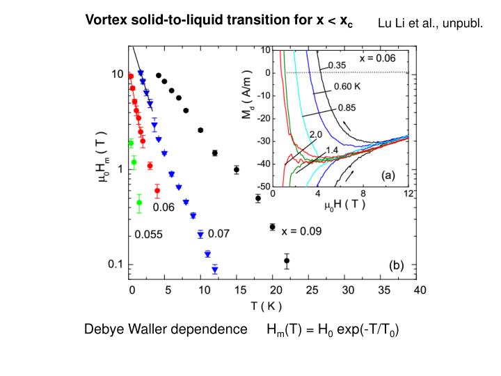 Vortex solid-to-liquid transition for x < x