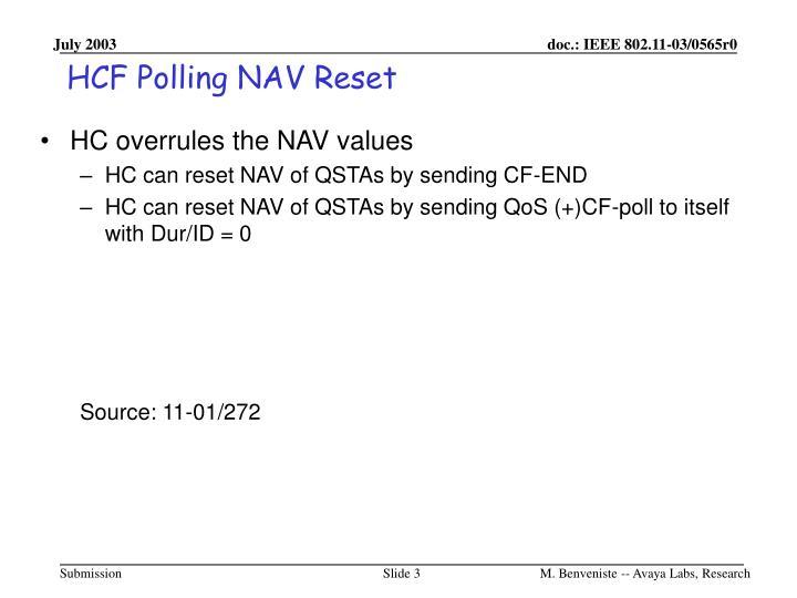 HCF Polling NAV Reset