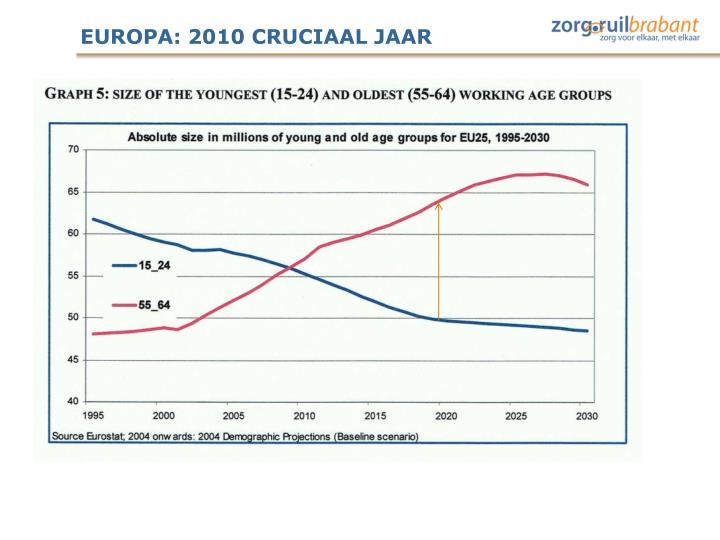 EUROPA: 2010 CRUCIAAL JAAR