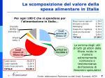 la scomposizione del valore della spesa alimentare in italia