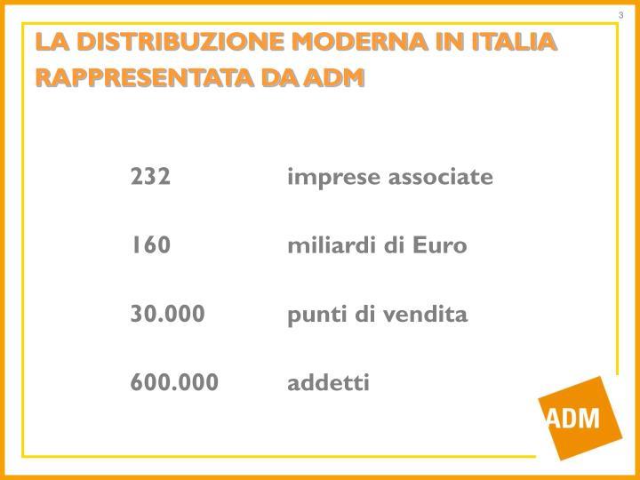 LA DISTRIBUZIONE MODERNA IN ITALIA