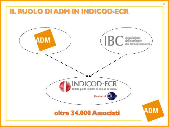 IL RUOLO DI ADM IN INDICOD-ECR