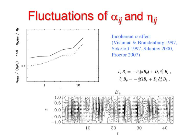 Fluctuations of