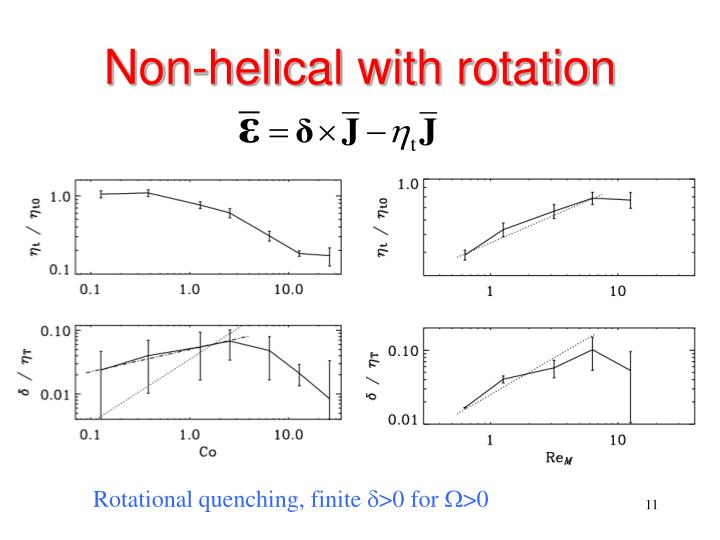 Non-helical with rotation