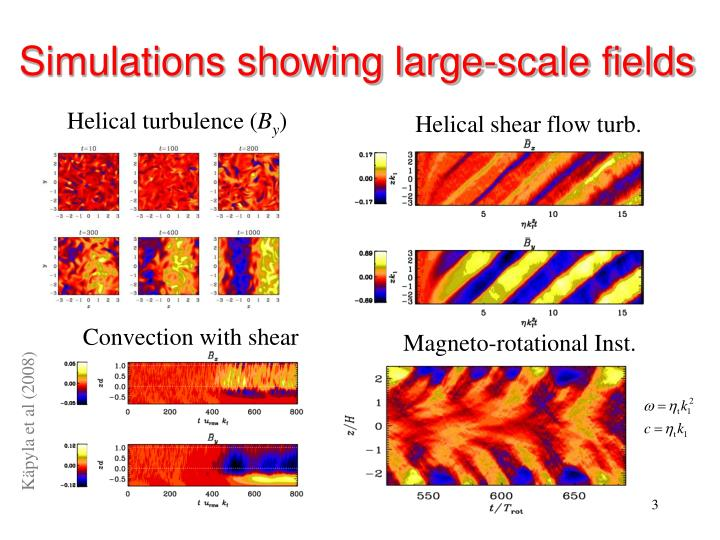 Simulations showing large scale fields