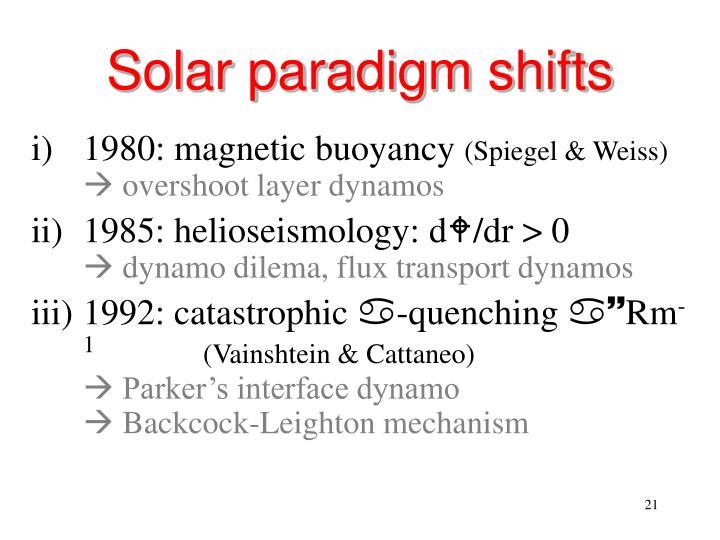 Solar paradigm shifts