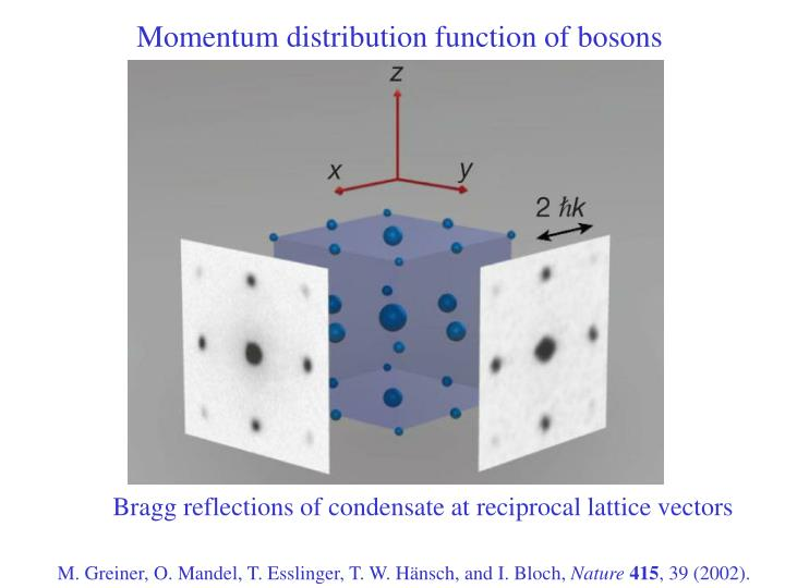 Momentum distribution function of bosons