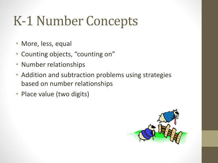 K-1 Number Concepts