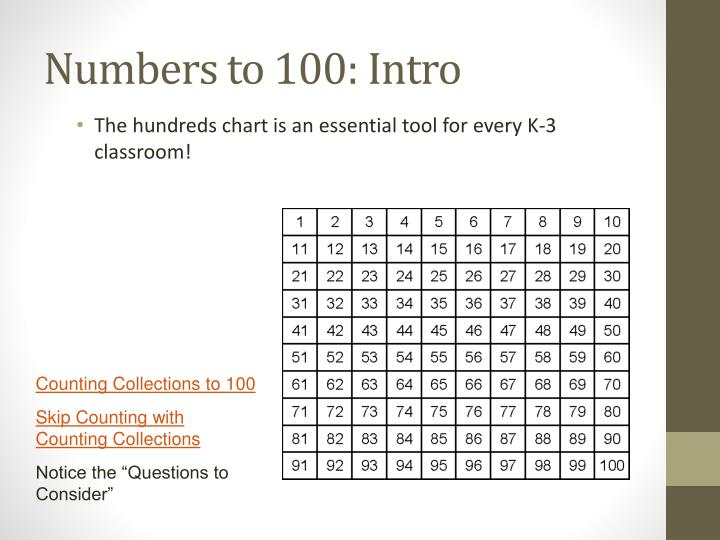 Numbers to 100: Intro