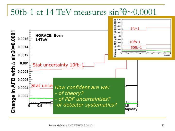 50fb-1 at 14 TeV measures sin