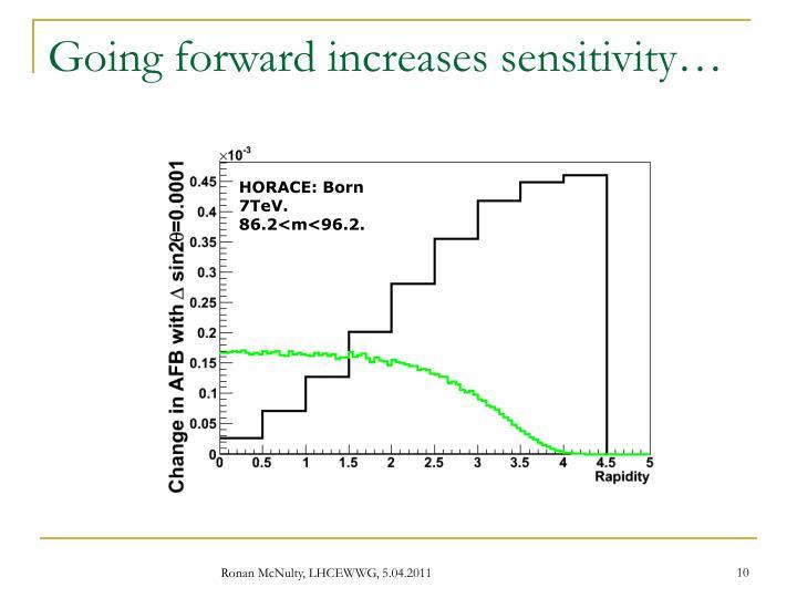 Going forward increases sensitivity…