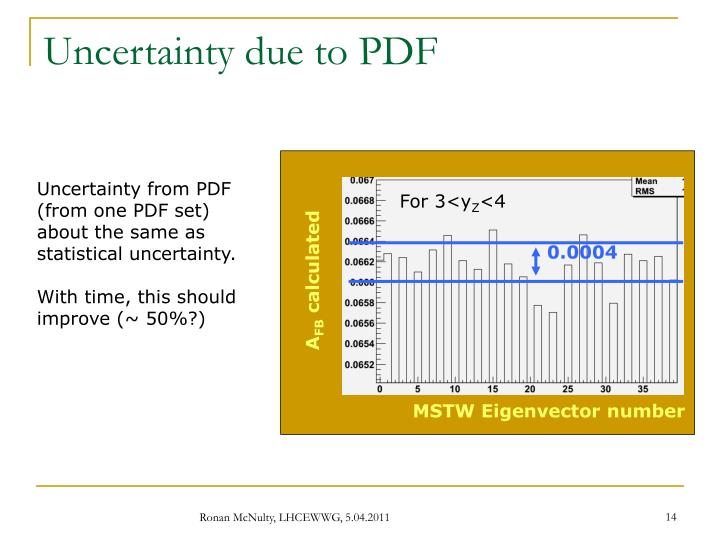 Uncertainty due to PDF