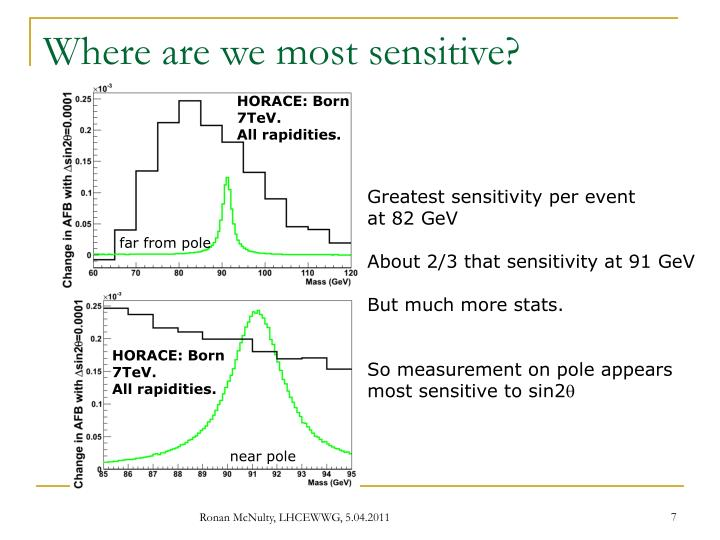 Where are we most sensitive?