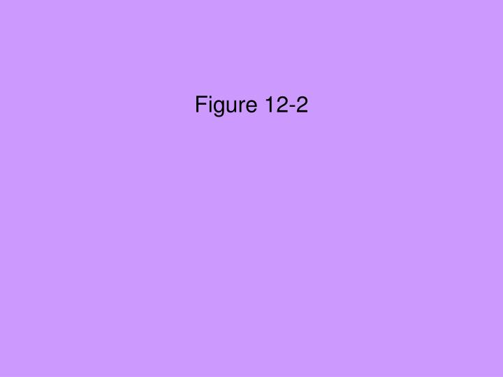 Figure 12-2