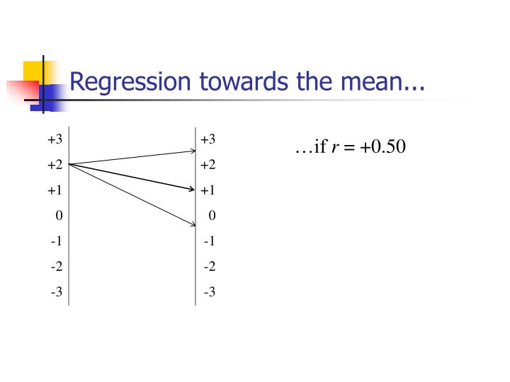 Regression towards the mean...