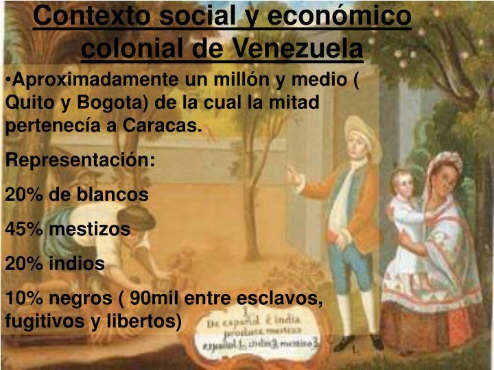 Contexto social y económico colonial de Venezuela