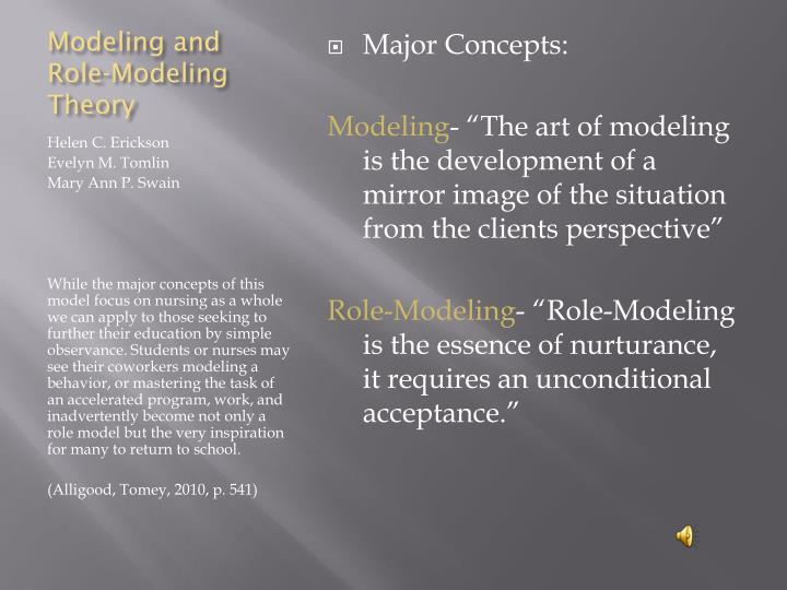 Modeling and Role-Modeling Theory